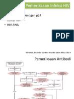 ltm imun pemicu 3.pptx