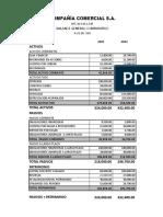 Copia de Analisis a Los Estados Financieros Indicadores