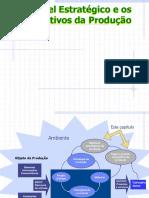 OP0206 O Papel Estratégico e Os Objetivos Da Produção