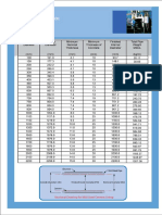 MSCL Pipe.pdf