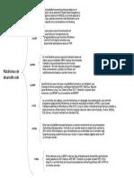 Tipos de Plataformas Web