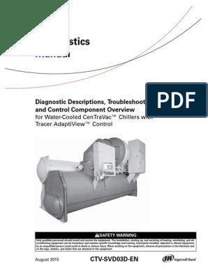 Trane Diagnostics Manual pdf   Chlorofluorocarbon   Personal