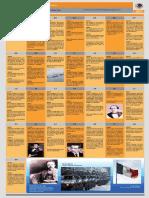 efemerides_febrero_2012(1) (1).pdf