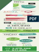 era-stats.pdf