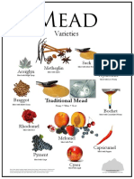 Mead Poster