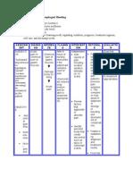 Drug pdf egyptian index 2013