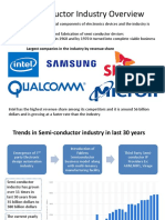 Semiconductor Industry Overview
