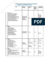 architecture_colleges jAN 2015.pdf