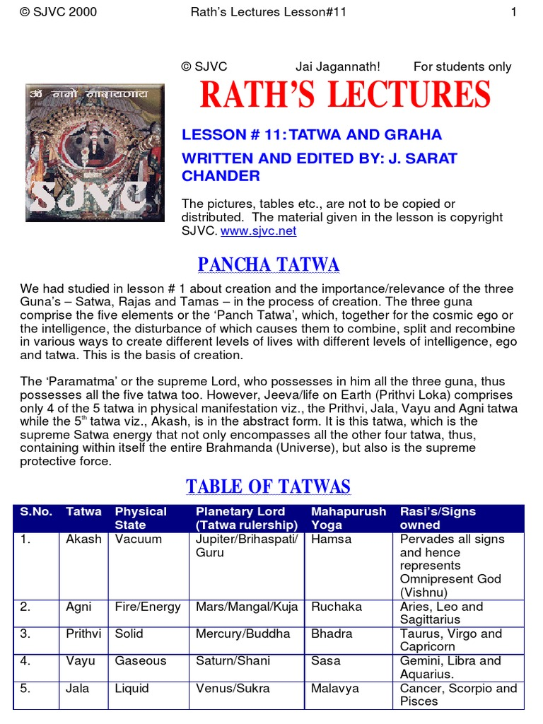 Pancha Tattva S rath | Planets In Astrology | Astrology