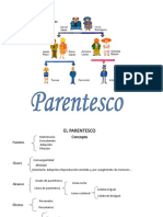 Parentesco 2