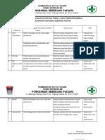 4. Bukti Monitoring, Evaluasi, Tindak Lanjut Indikator Kinerja