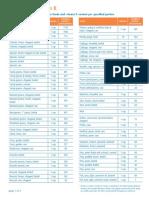 Foods_With_Vitamin_K.pdf