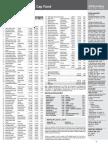 Dsp Blackrock Factsheet July 2017 With Centerspread Except Winner Page
