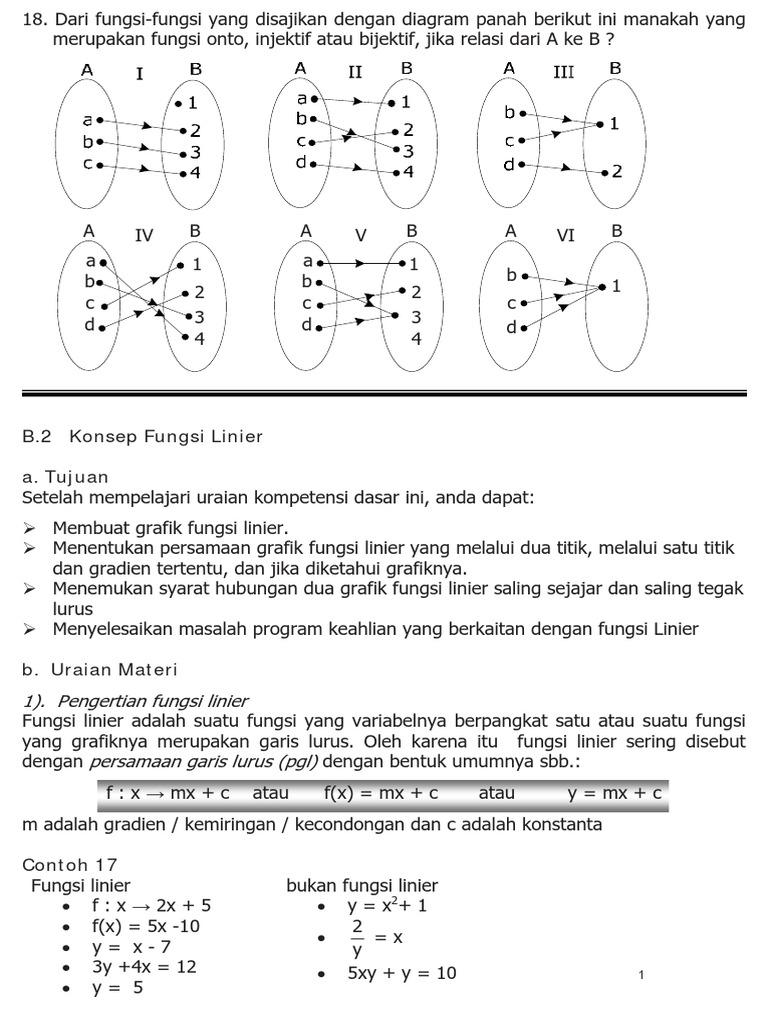Lks fungsi linierpdf ccuart Choice Image