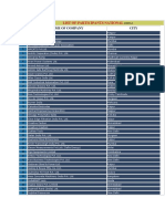 List of Participants National