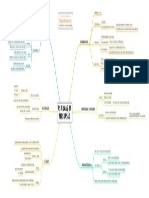as_armas_da_persuasao_mapa_mental.pdf