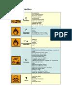 Ejemplos pictogramas.docx