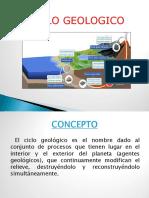 Tema 1 Ciclo Geologico