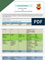 MALLA DE HABILIDADES Y COMPETENCIAS LNH 2016 (1).docx