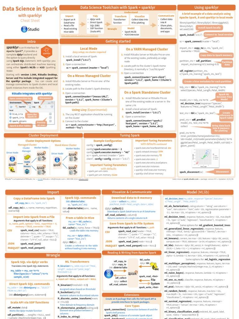 sparklyr pdf   Apache Spark   Data