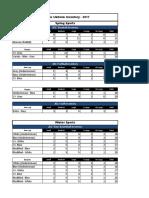 uniform inventory