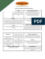 fichas tecnicas epp.pdf
