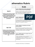 PYP Mathematics Rubric