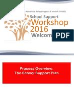 Bahan School Support Prog