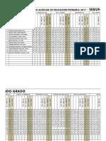 Registro Primaria Full Original