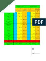 Hotel Market Analysis Example