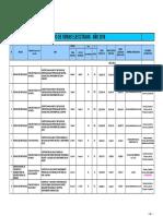 CV IBERICO 2007-2016 Para Empresas (1) (1)