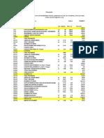 Presupuesto Saco Oliveros