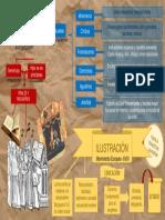 Mapa conceptual de educacion colonial