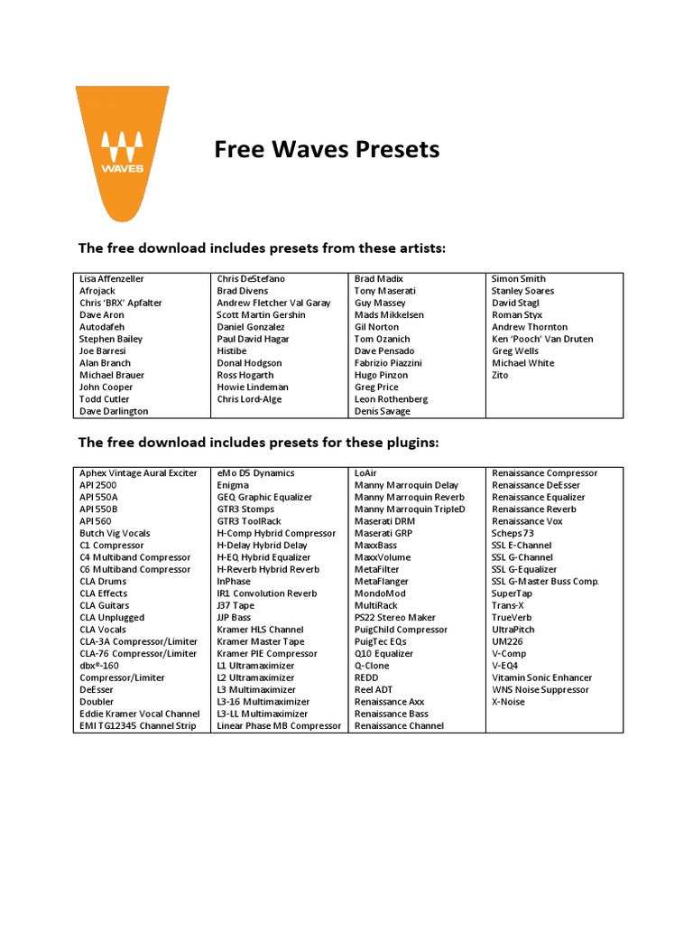 Waves Audio Free Plugin Presets Artists And Plugins List Music Industry Sound Recording