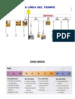 Línea de tiempo - actividades y formatos.docx