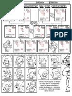 divarbolgenealogicosimpson-SOL.pdf