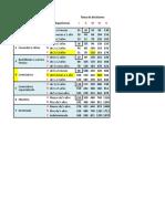 Matriz de valuacion de puestos con grafica ejemplos Ejercicio.xlsx