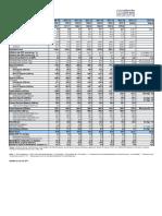 Exim Bank Data _ Aug 2017