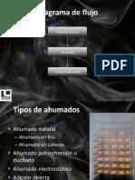 AHUMADO3