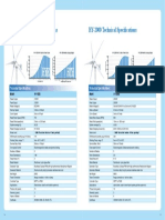 HY Energy Brochure 2000