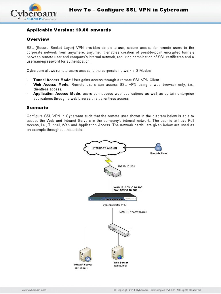 How To Configure Ssl Vpn In Cyberoam Transport Layer Security Intranet Network Diagram The With Virtual Private