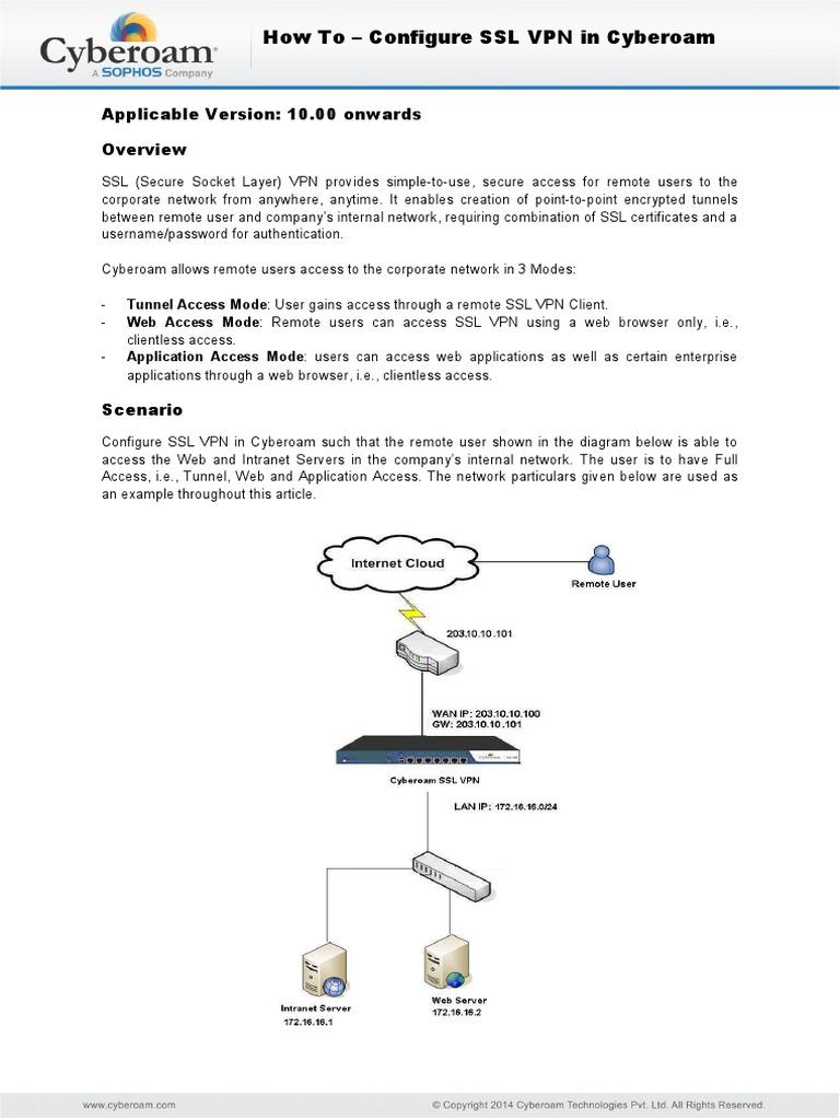 Cyberoam remote access vpn configuration