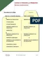 Tiempo para indicativo y subjuntivo. Ejercicios.pdf