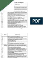 Wnioski Rad Dzielnic Do Projektu Budżetu Na 2017 Rok