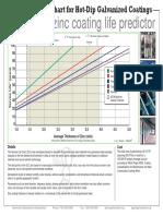 PR-SLC-05.pdf