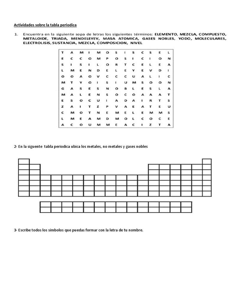 1526580147v1 - Tabla Periodica Metales No Metales Gases Nobles