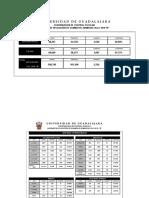 Informe Total de La Aplicación 2010B