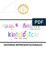 Reporte de Visual, Auditivo y Kinestésico