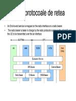 LTE 3 Protocoale_Canale