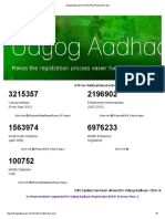 Udyogaadhaar.gov.in UA UAM Registration
